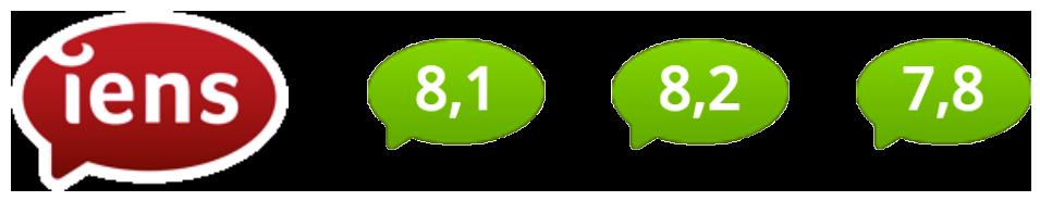iens recensie